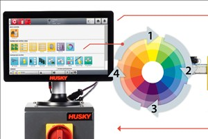 Controller-Guided Procedure for Faster Hot-Runner Color Changes