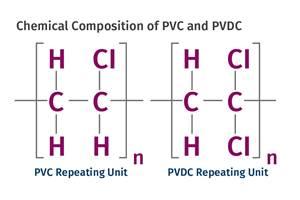 追溯聚合材料的历史:第9部分