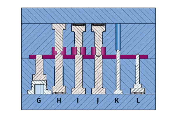 如何使用芯销形成孔:第2部分图像