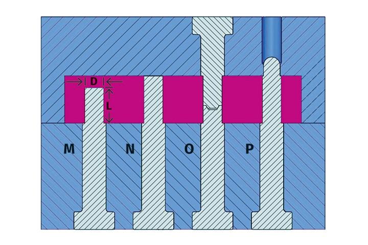 如何用芯销在模压部件中形成孔