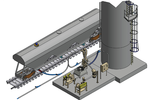 Conair Parent Buys Conveying Systems Firm
