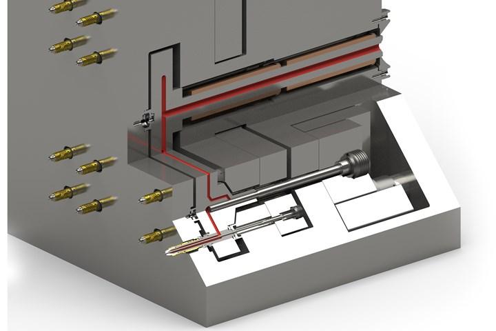 Husky UltraShot Injection System