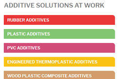 Struktol's broad range of chemicals and additives solutions.