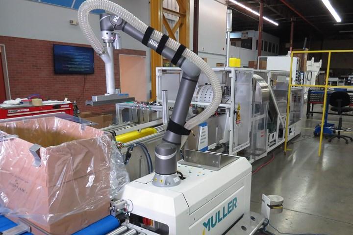 Muller Technology COBOT case packer