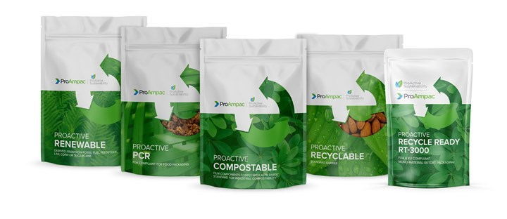Recyclable Pouches