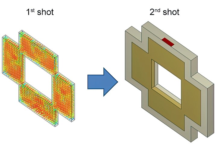 In Moldex3D, fiber orientation in the first shot can be integrated into the warpage analysis of the second shot.