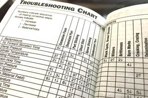 Apply the Power of a Troubleshooting Checklist to Your Process