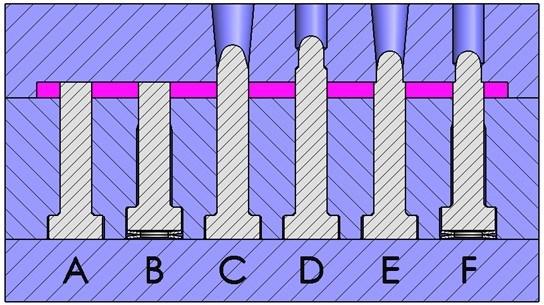 用芯销在模压零件上形成一个孔