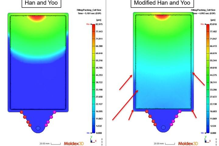 新型修改的汉和YOO模型更好地预测薄膜泡沫成型中的泡沫尺寸。