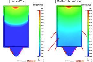 泡沫成型模拟获得了更好的气泡收缩预测