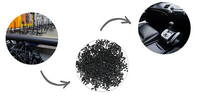 用于汽车内饰的可回收成分的TPE