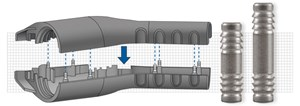Solid Pin for Cost-Effective Assembly of Two Plastic Components