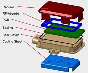 Lanxess为具有集成热管理的雷达传感器开发概念