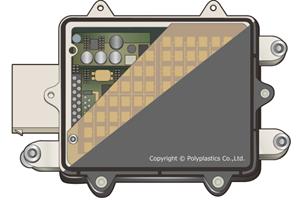 Polyplastics公司针对自动驾驶应用的PBT和PPS
