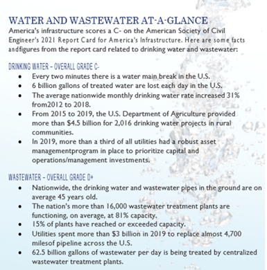Water and wastewater at a glance.