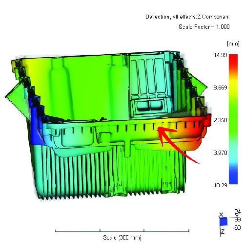 warpage results of windage model