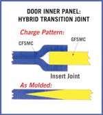 Carbon-fiber SMC