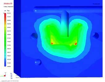 Clipped view of temperature distribution throughout the mold.