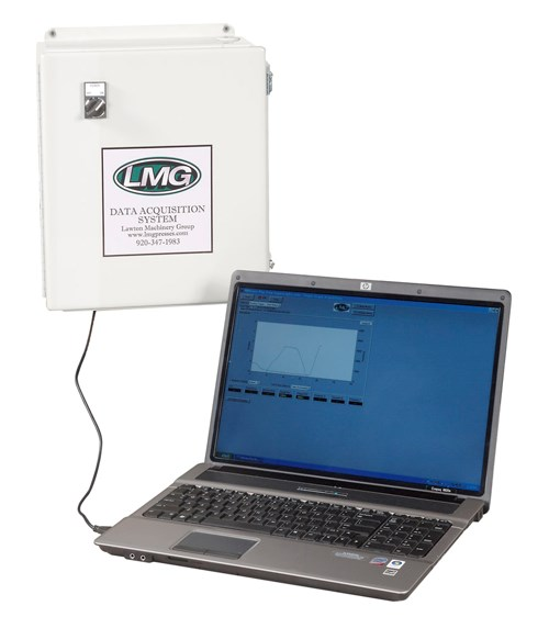 LMG data acquisition system