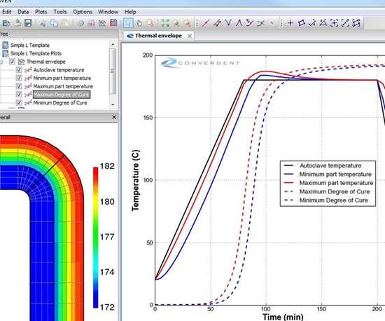 RAVEN Convergent Manufacturing Technologies