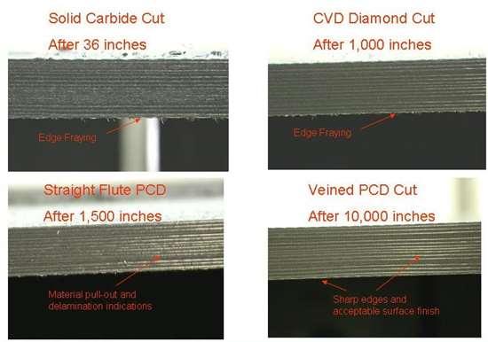 CFRP edge surface finish