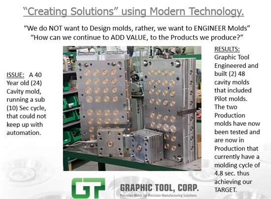 Graphic Molds