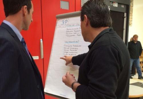 3P Production Preparation Process