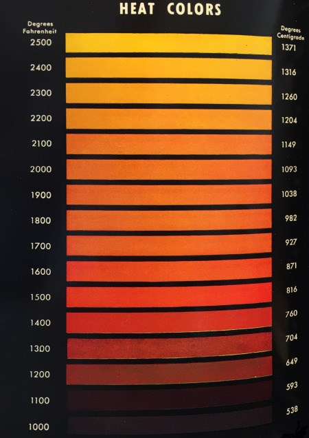 Popular Heat Treat Colors For Steel Chart Is Back Production Machining