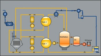 Hydrocarbon Cleaning Process Schematic