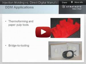 Additive Manufacturing or Low-Volume Injection Molding?