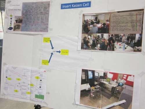 Whiteboard shows flow chart for an insert Kaizen Cell