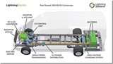 Creating an Electric Ford Transit