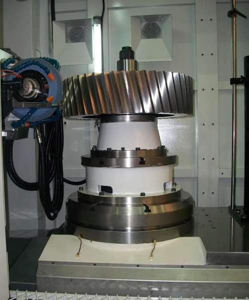 Luren's LFG-8040 vertical gear profile grinding machine