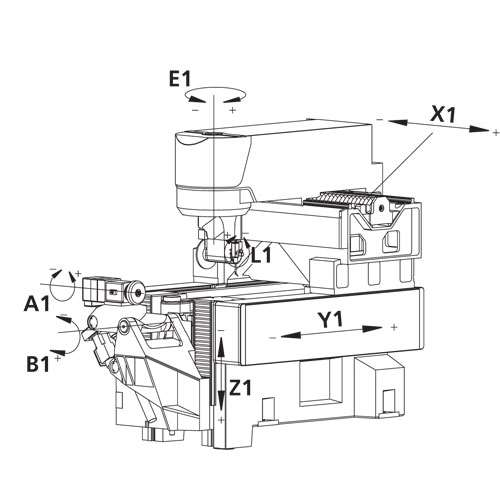 Drawing of Vollmer disc erosion machine