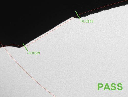 pass/fail display