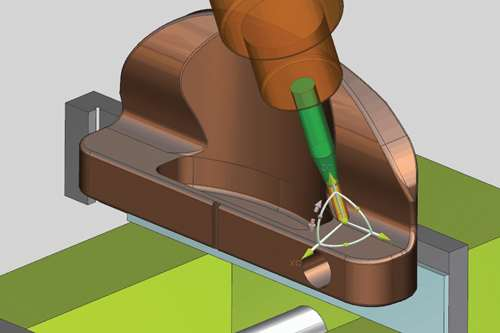dynamic handles enable the programmer to manually define tool position and orientation