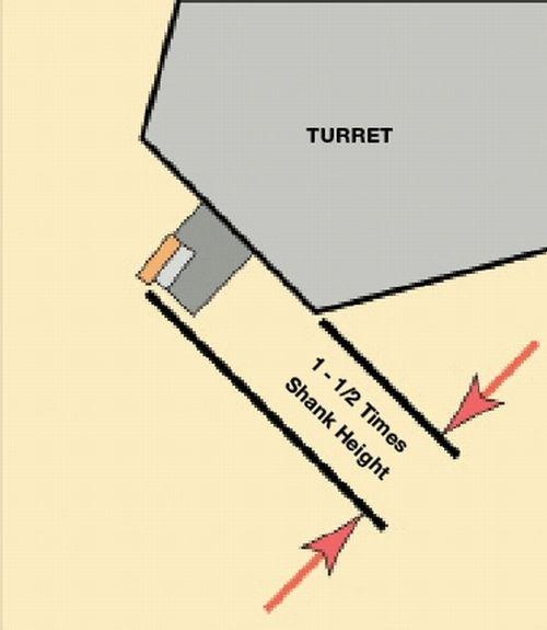 tool overhang diagram
