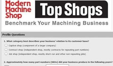 top shops survey