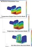 Finite element model interpolation