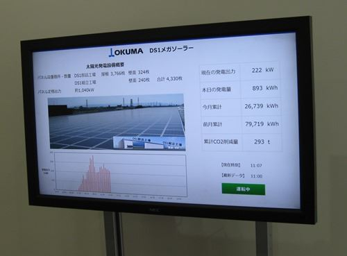 tracking of solar power