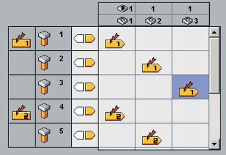 Sequence wizard allows easy editing of a job.