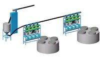 Preheating and weigh batching system