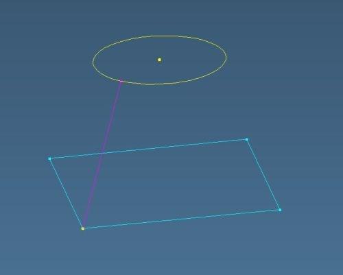 ruled surface basics