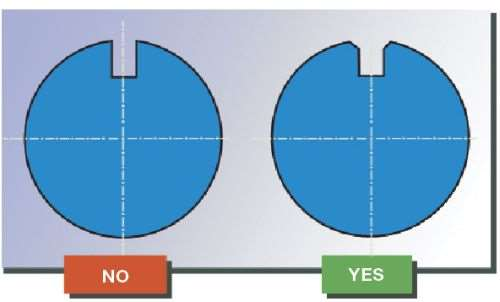 hard turning diagram