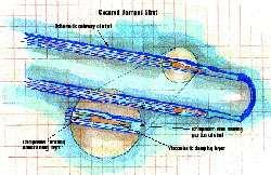 Composite strut schematic