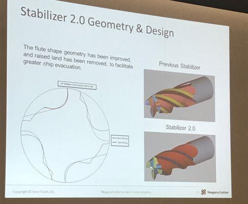 cutting tool design