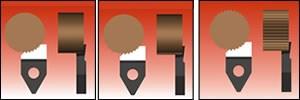 serration operation