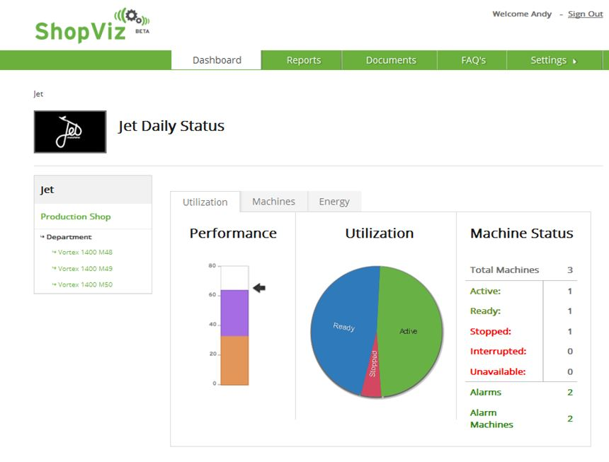 ShopVis summary screen