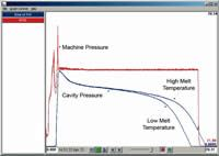 The shape of the post-peak cavity-pressure curve