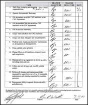 training check sheet